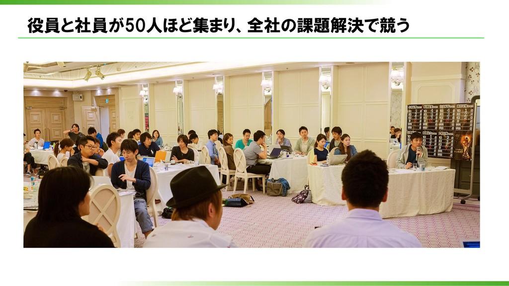 役員と社員が50人ほど集まり、全社の課題解決で競う