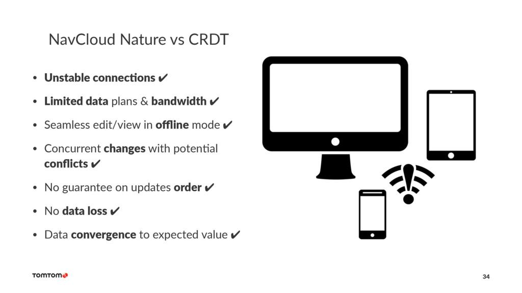 NavCloud Nature vs CRDT • Unstable connec,ons ✔...