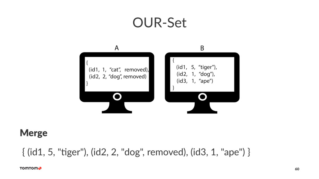 "OUR-Set Merge { (id1, 5, ""*ger""), (id2, 2, ""dog..."
