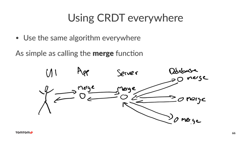 Using CRDT everywhere • Use the same algorithm ...