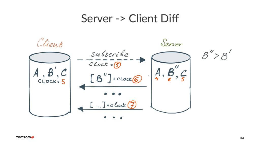 Server -> Client Diff 83