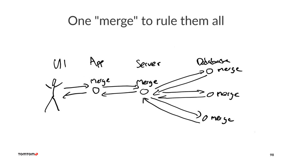 "One ""merge"" to rule them all 98"