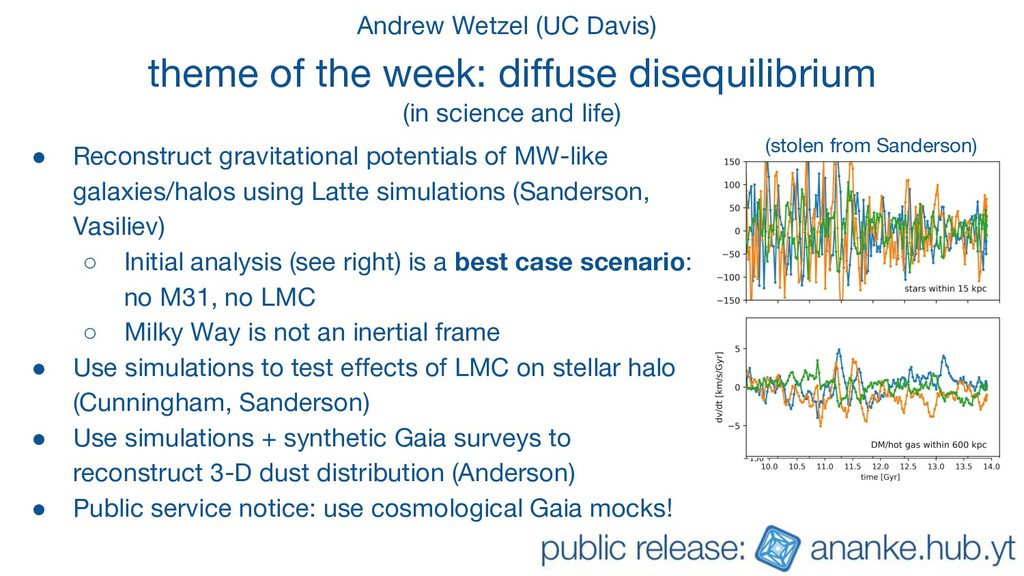 theme of the week: diffuse disequilibrium (in s...