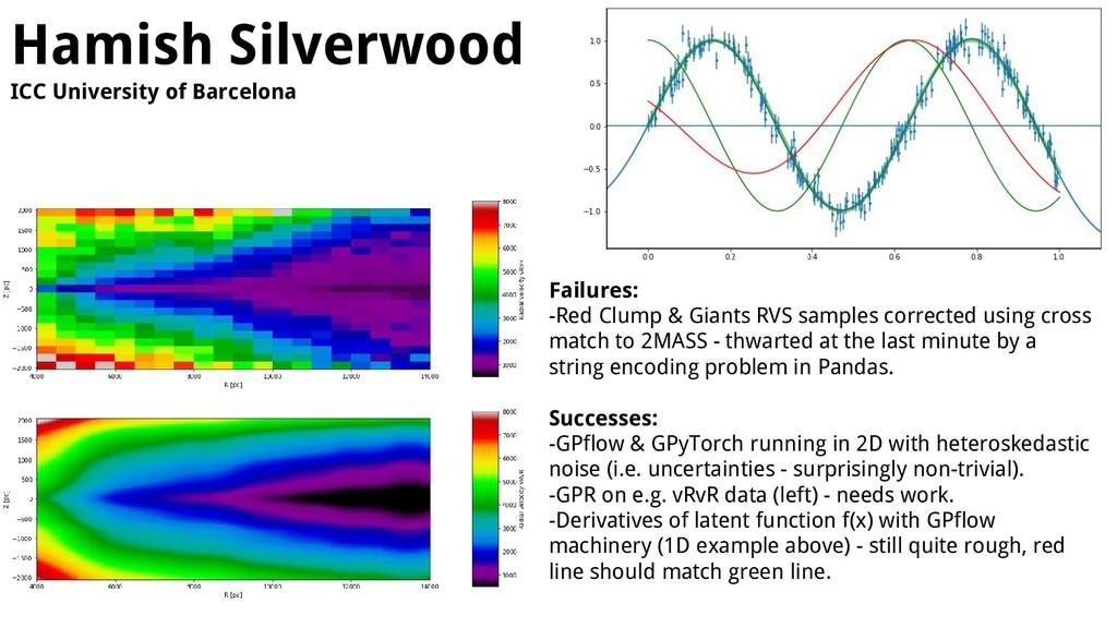 Hamish Silverwood ICC University of Barcelona F...