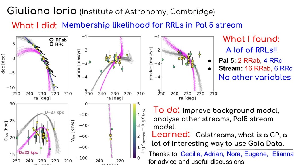 Giuliano Iorio (Institute of Astronomy, Cambrid...