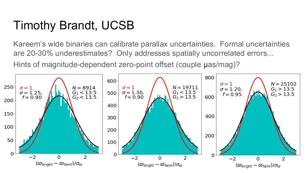 Timothy Brandt, UCSB Kareem's wide binaries can...