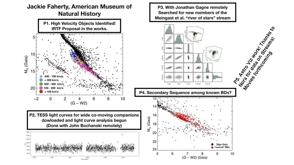 P5. Astro Viz work! Thanks to Nora for data on ...