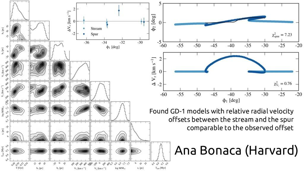 Ana Bonaca (Harvard) Found GD-1 models with rel...
