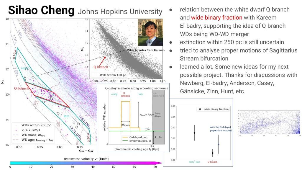 Sihao Cheng Johns Hopkins University ● relation...