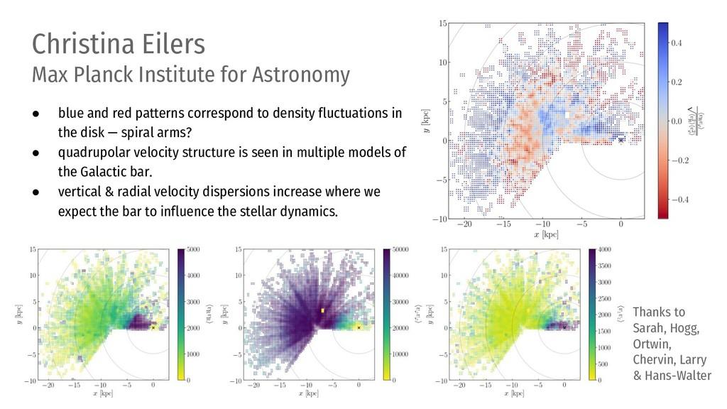 Christina Eilers Max Planck Institute for Astro...