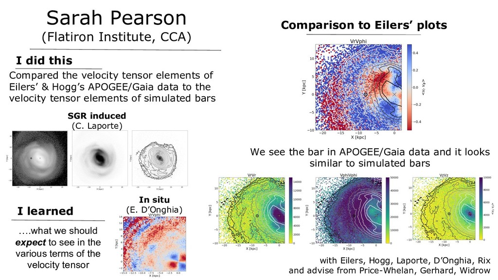 Sarah Pearson (Flatiron Institute, CCA) Compare...