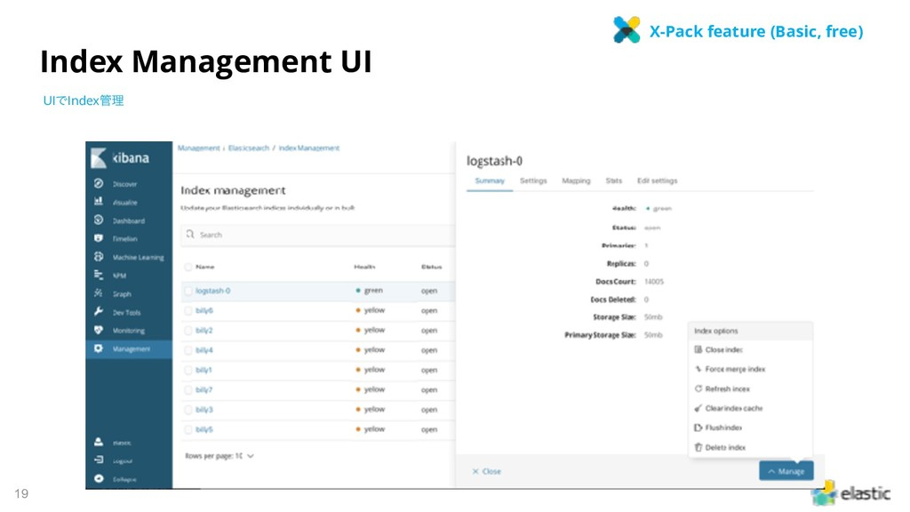 !19 Index Management UI UIͰIndex؅ཧ X-Pack featu...