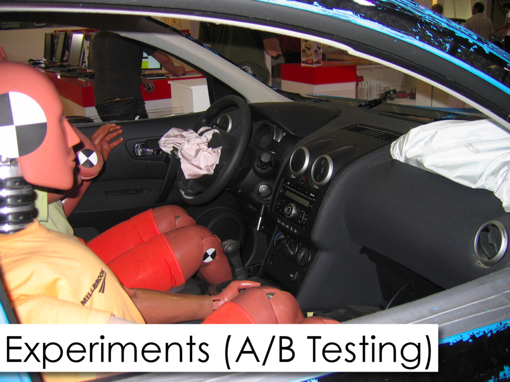 Experiments (A/B Testing)