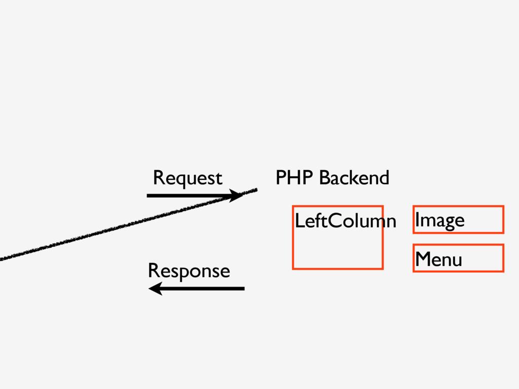 LeftColumn Image Menu Request Response PHP Back...