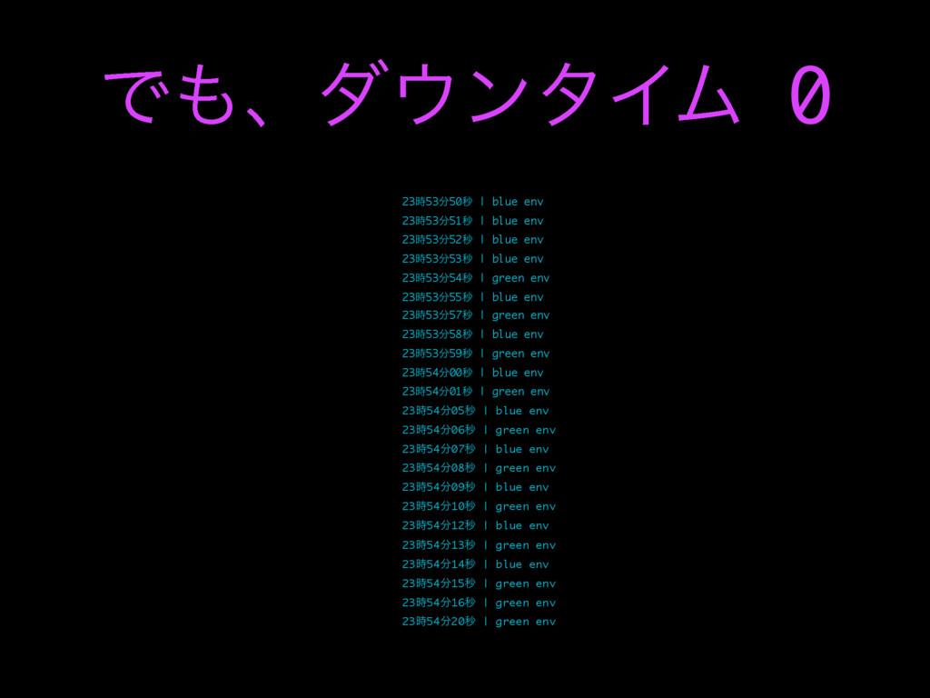 ͰɺμϯλΠϜ 0 235350ඵ | blue env 235351ඵ | bl...