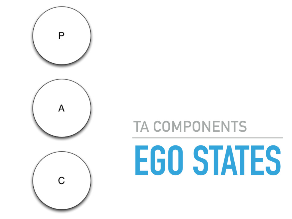 EGO STATES TA COMPONENTS