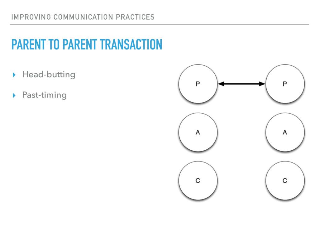 IMPROVING COMMUNICATION PRACTICES PARENT TO PAR...