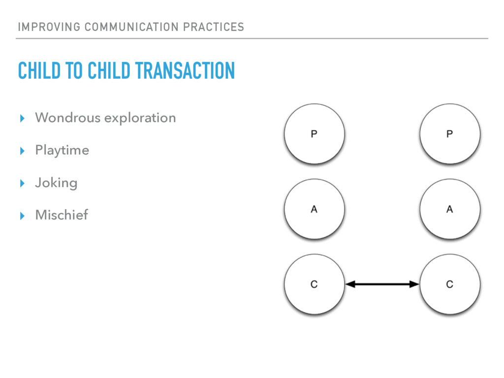 IMPROVING COMMUNICATION PRACTICES CHILD TO CHIL...