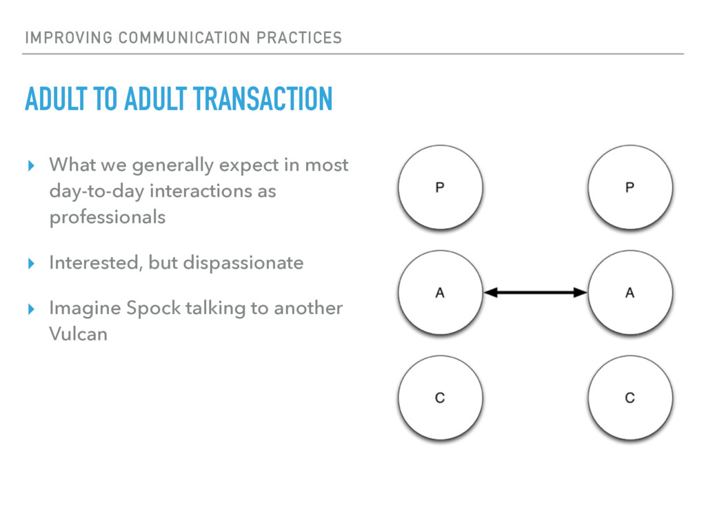 IMPROVING COMMUNICATION PRACTICES ADULT TO ADUL...