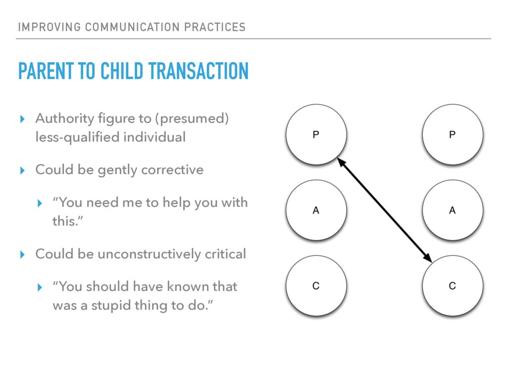 IMPROVING COMMUNICATION PRACTICES PARENT TO CHI...