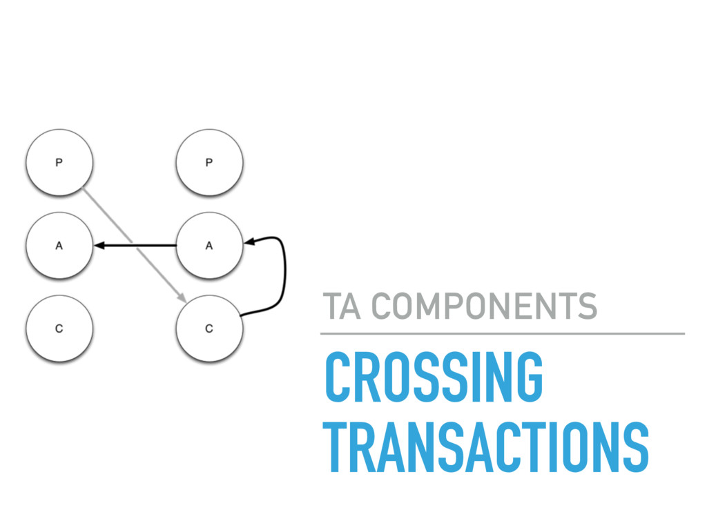 CROSSING TRANSACTIONS TA COMPONENTS