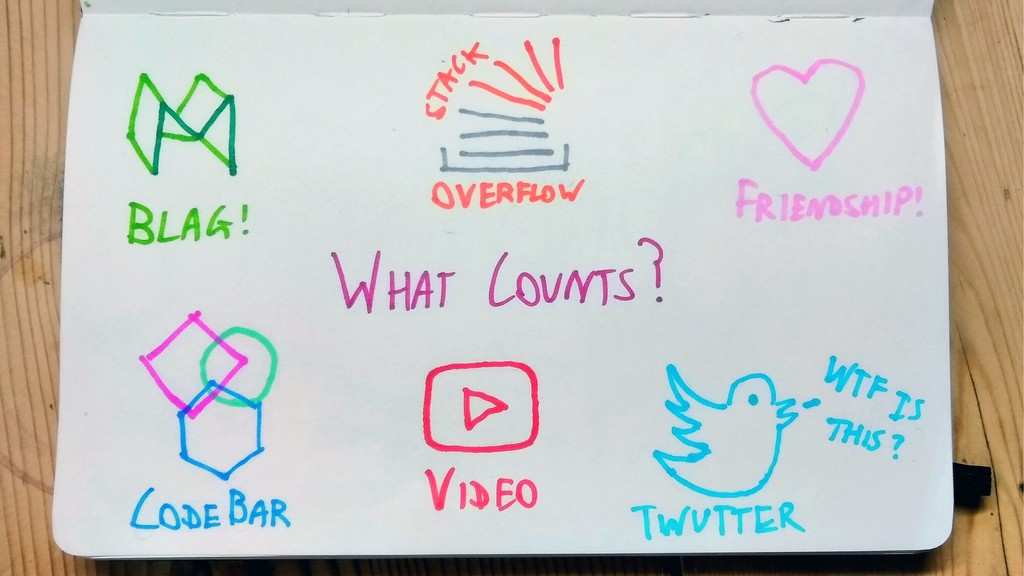 What counts? Blag Twitter SO Codebar Queer code...