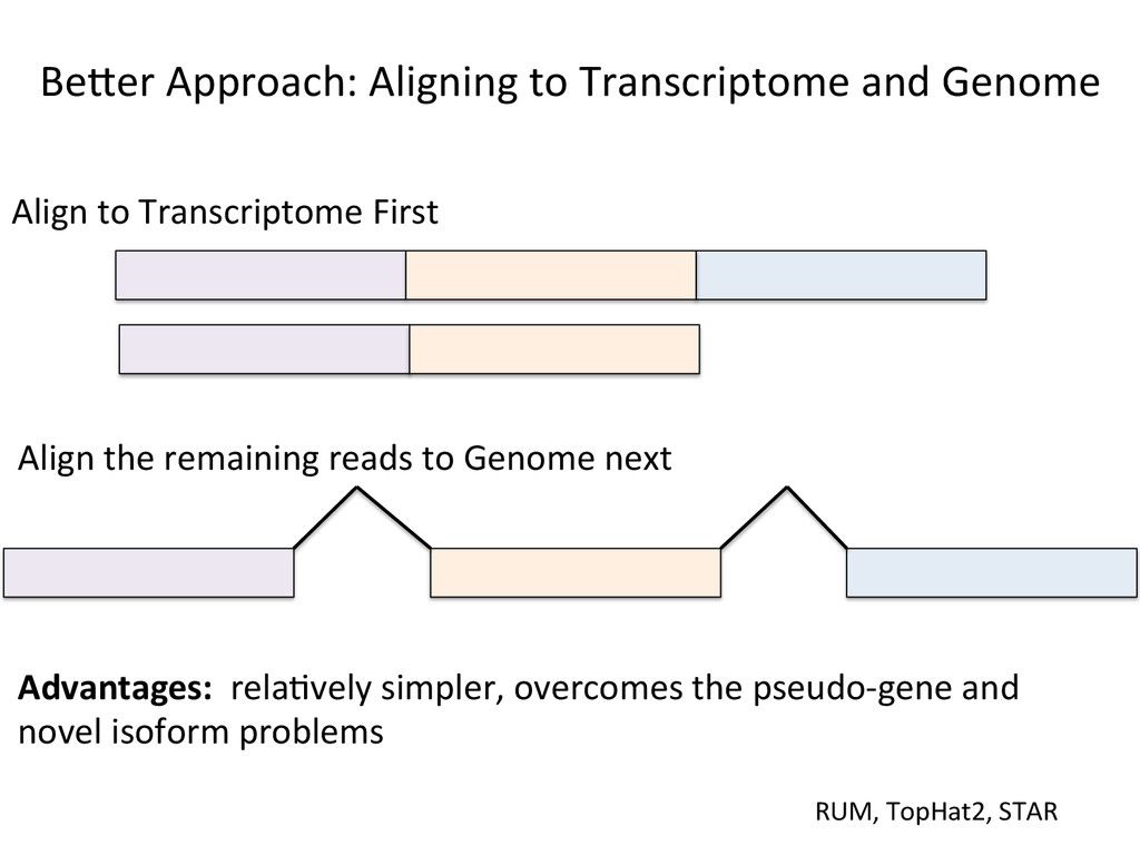 Befer Approach: Aligning to Transcr...