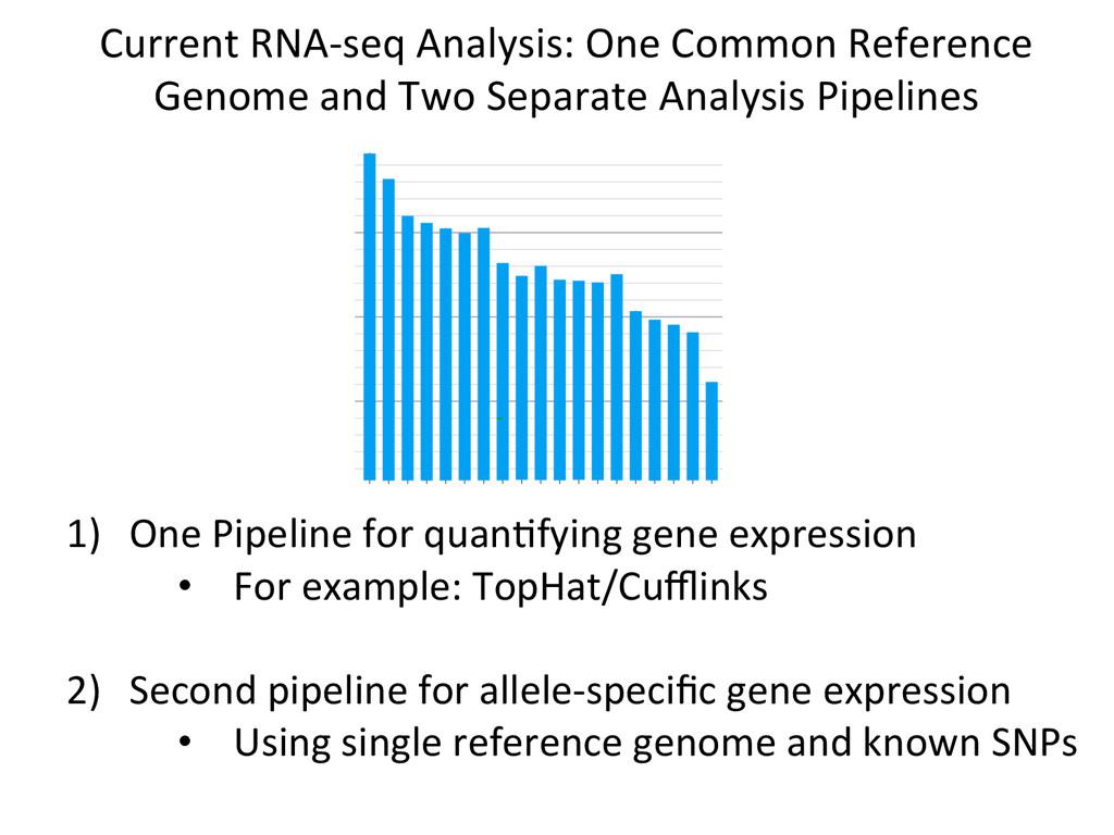 Current RNA-‐seq Analysis: One Com...