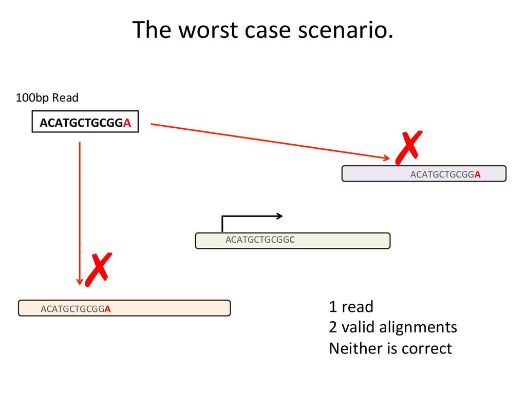 The worst case scenario.    ...