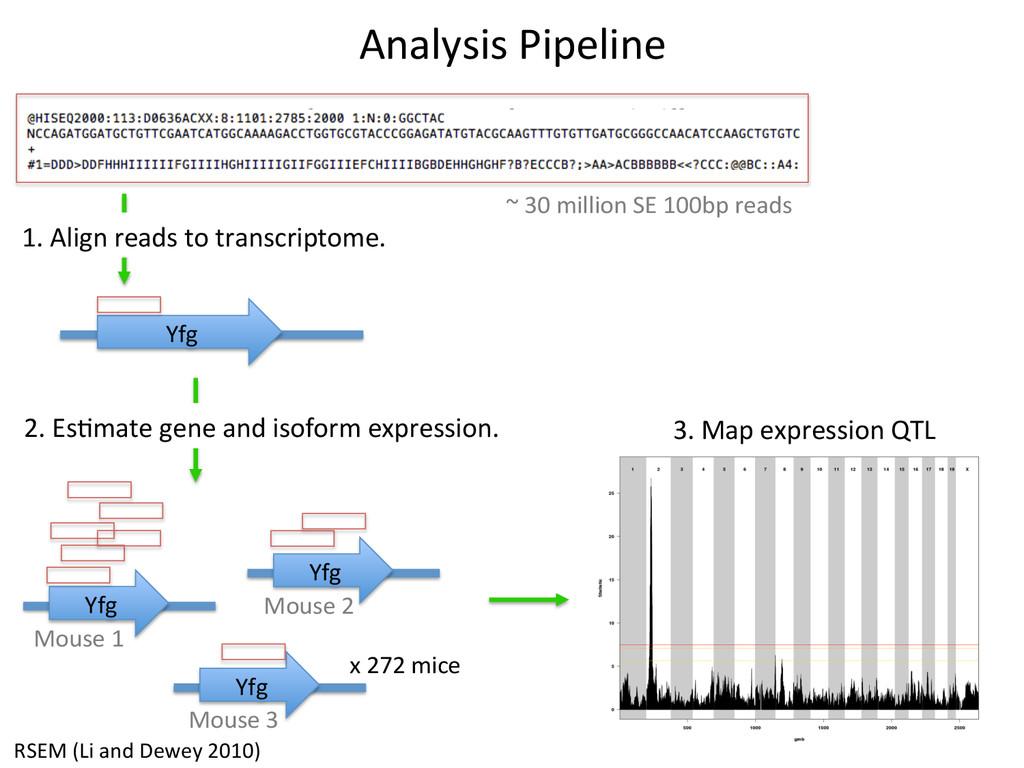 Analysis Pipeline  ~ 30 million ...