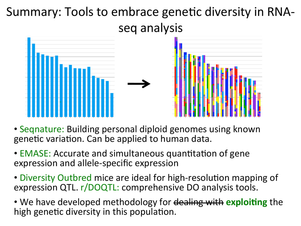 Summary: Tools to embrace geneNc ...