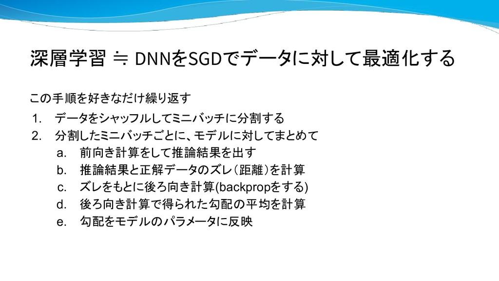 深層学習 ≒ DNNをSGDでデータに対して最適化する この手順を好きなだけ繰り返す 1. デ...