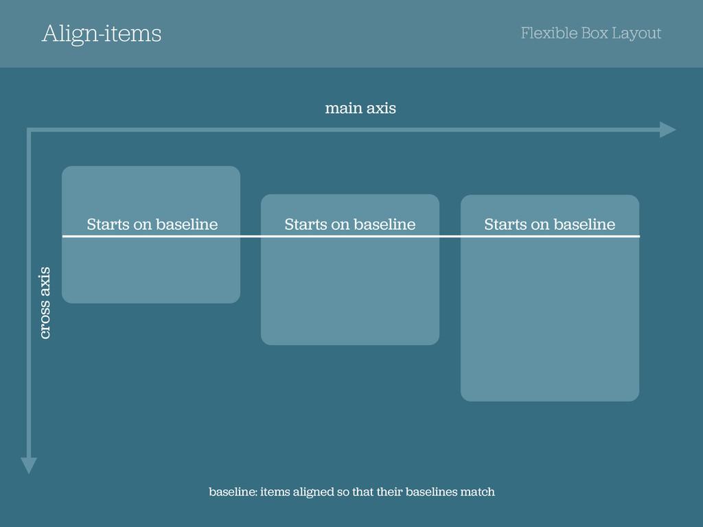 Align-items Flexible Box Layout Starts on basel...