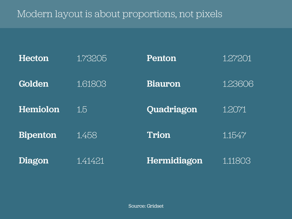 Modern layout is about proportions, not pixels ...