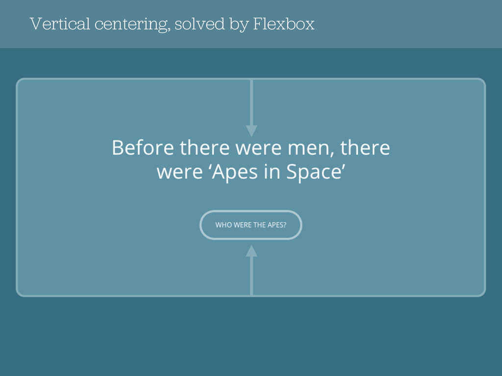 Vertical centering, solved by Flexbox