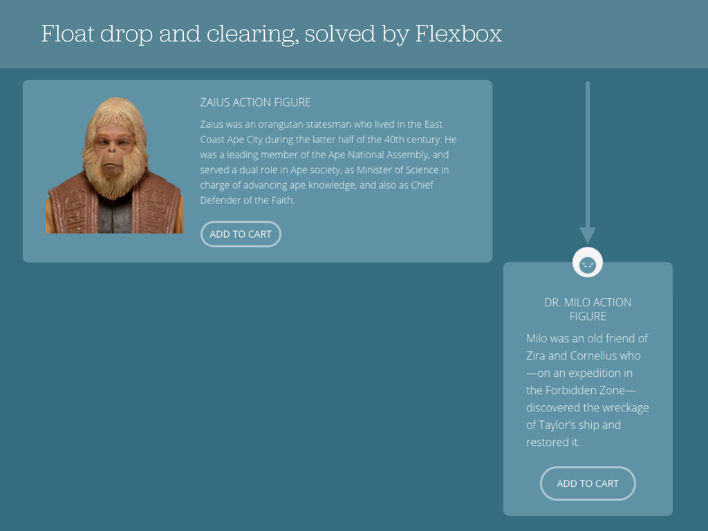 Float drop and clearing, solved by Flexbox