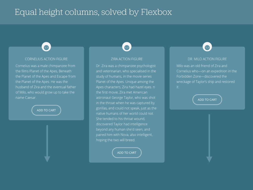 Equal height columns, solved by Flexbox