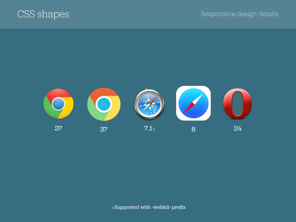 1 Supported with -webkit- prefix CSS shapes Resp...
