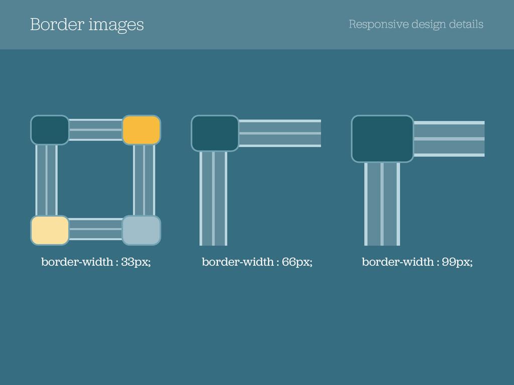 Border images Responsive design details border-...