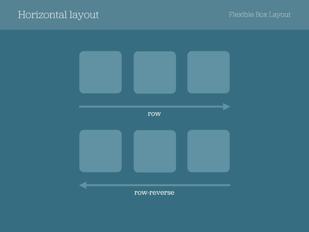 Horizontal layout Flexible Box Layout row row-r...