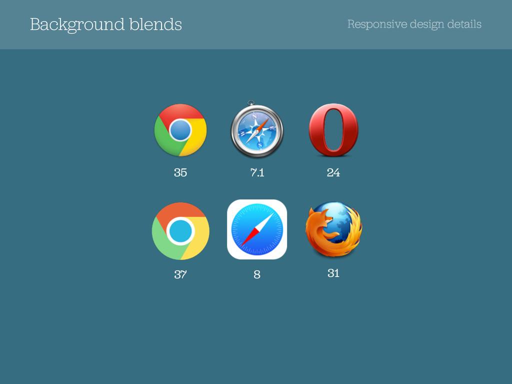 Background blends Responsive design details 35 ...