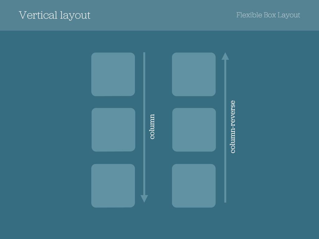 Vertical layout Flexible Box Layout column colu...