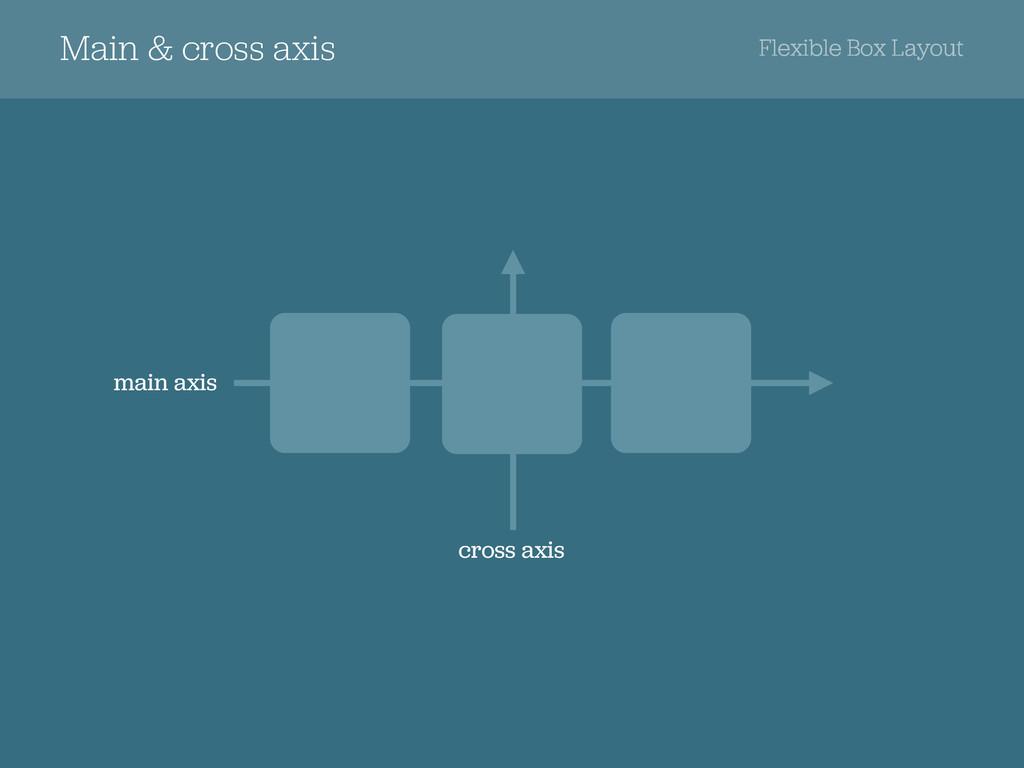Main & cross axis Flexible Box Layout main axis...