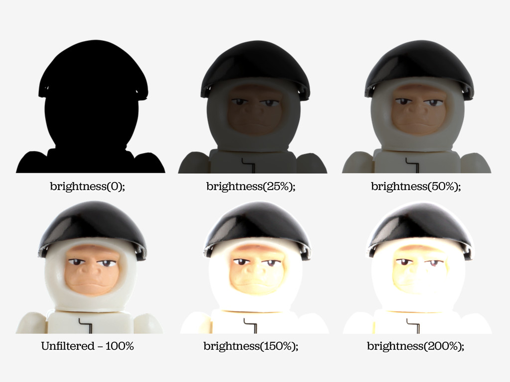 brightness(0); brightness(25%); brightness(50%)...