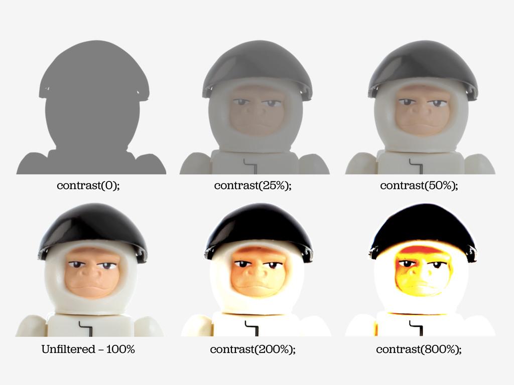 contrast(0); contrast(25%); contrast(50%); Unfil...