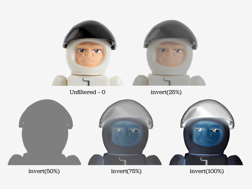 Unfiltered — 0 invert(25%) invert(50%) invert(75...