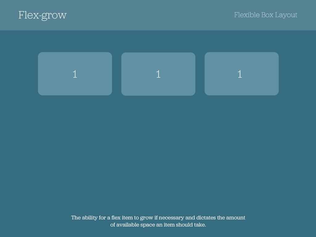 Flex-grow Flexible Box Layout 1 1 1 The ability...
