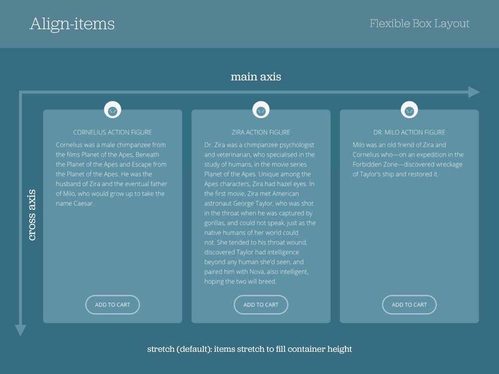 Align-items Flexible Box Layout cross axis main...