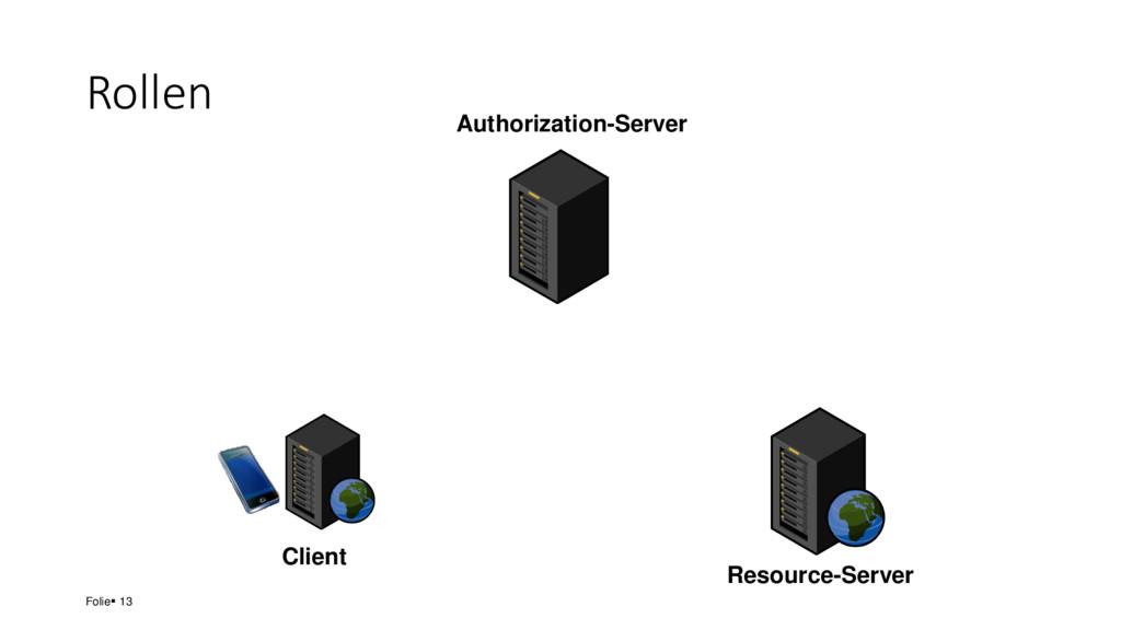 Rollen Folie▪ 13 Client Authorization-Server Re...