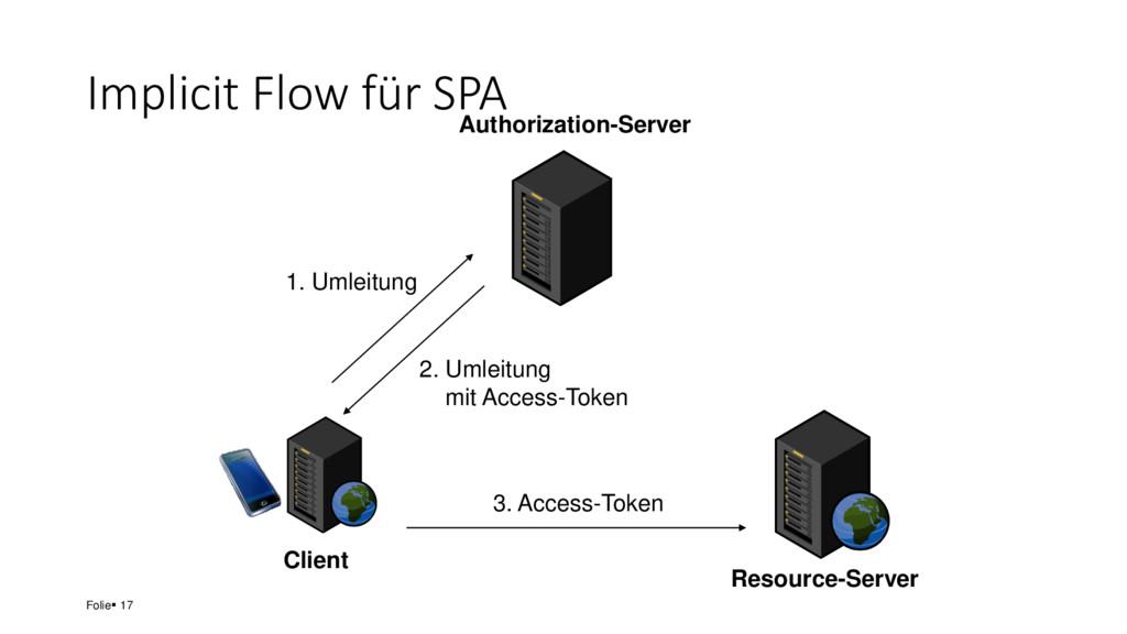 Implicit Flow für SPA Folie▪ 17 Client Authoriz...